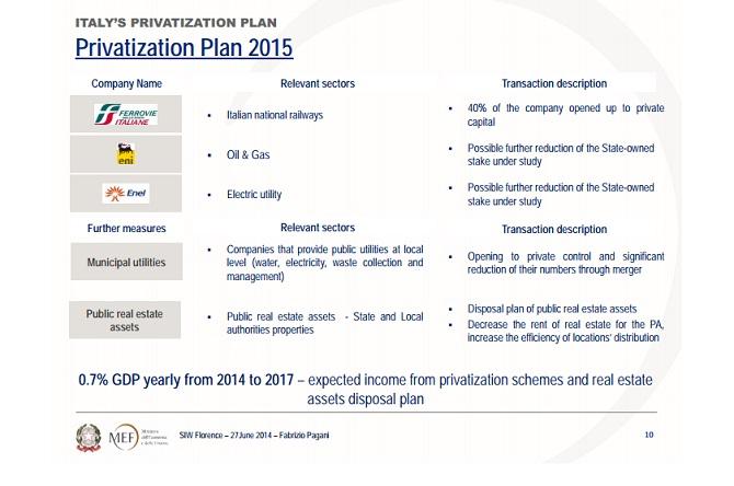 privatizzazioni 2015